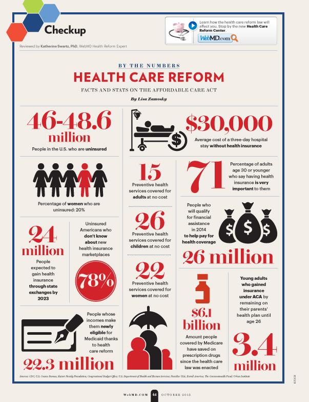 medclerkshipscom  Infographic Health Care Reform