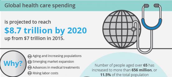 2018 Global life sciences outlook (Deloitte Report)