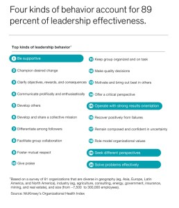 What Really Matters in the Leadership?| McKinsey