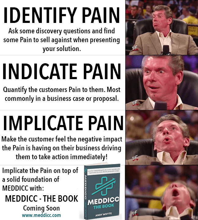 In MEDDICC the Pain is often defined as Identify Pain, or Indicate Pain. It should be Implicate Pain. MEDDIC MEDDICC or MEDDPICC
