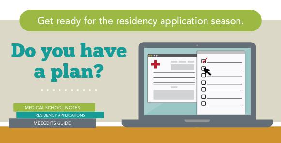 Residency Application Season 2015-2016