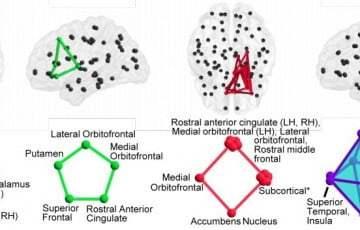 neural-cycles
