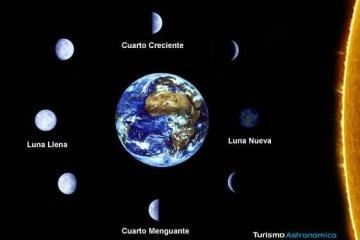 semana03 fases-luna