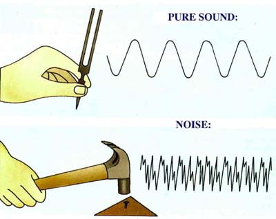 soundnoise