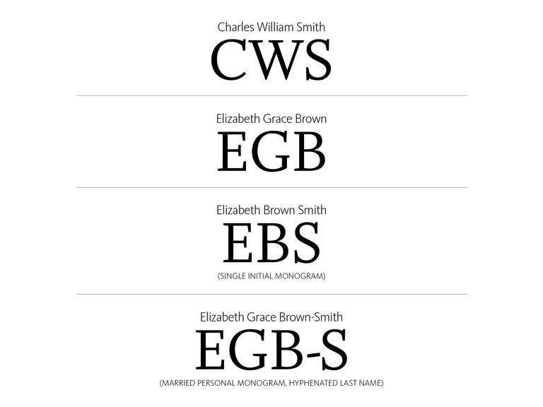 Monograms 101: How to Monogram