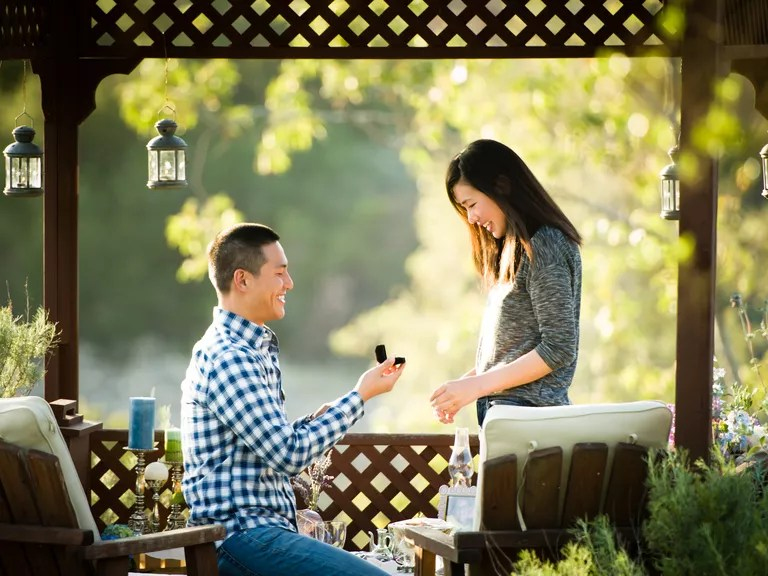 Girl Proposes To Boyfriend Wallpaper 5 Big Marriage Proposal Mistakes