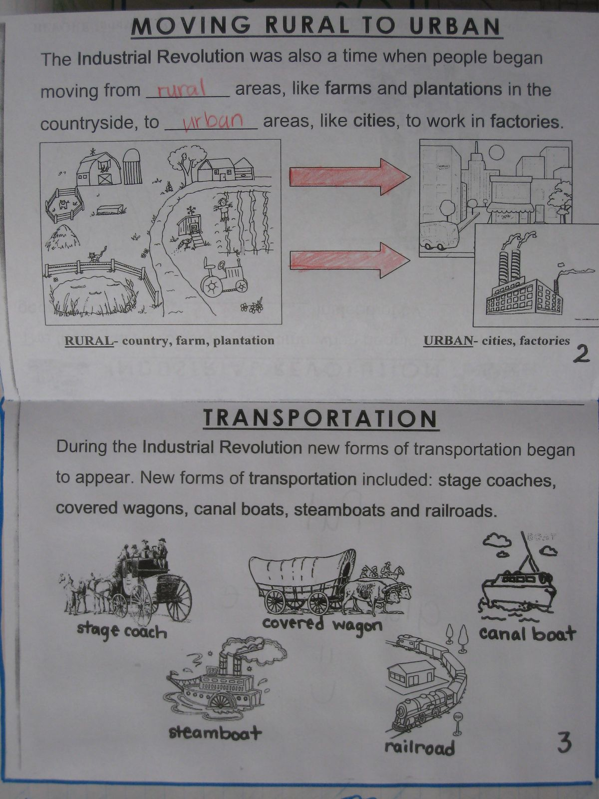 This Worksheet Teaches The Terms Rural And Urban And Types