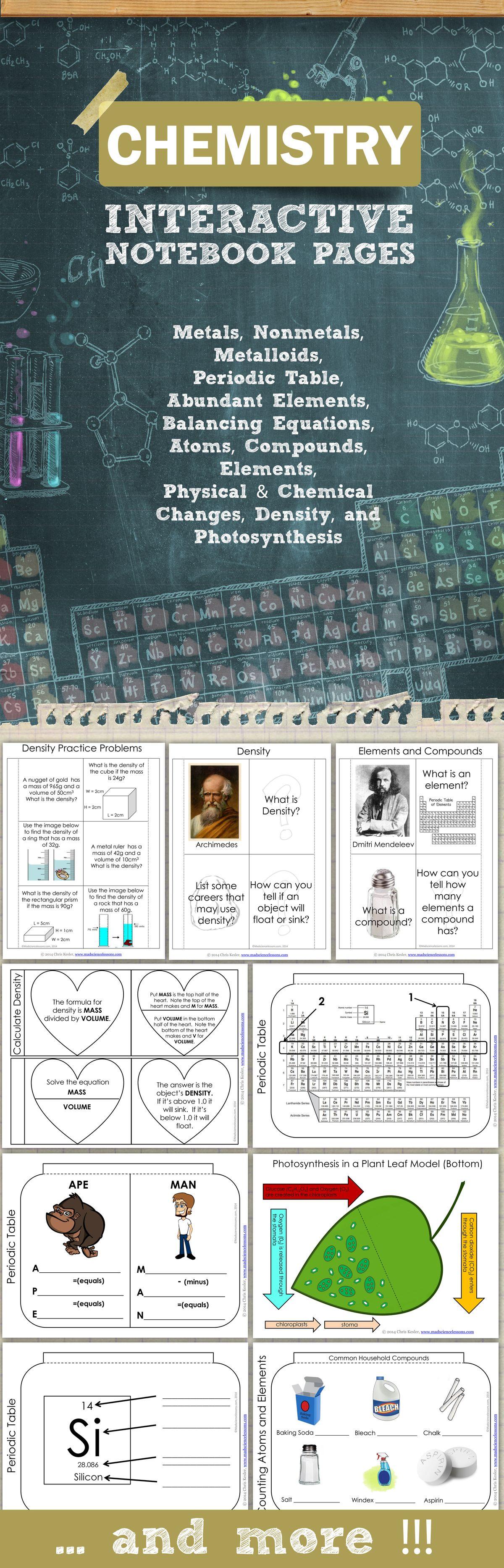 Bohr Model Worksheets And Models