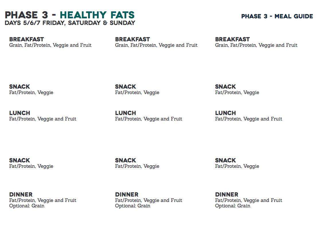 Meal Planning Worksheet Phase 1