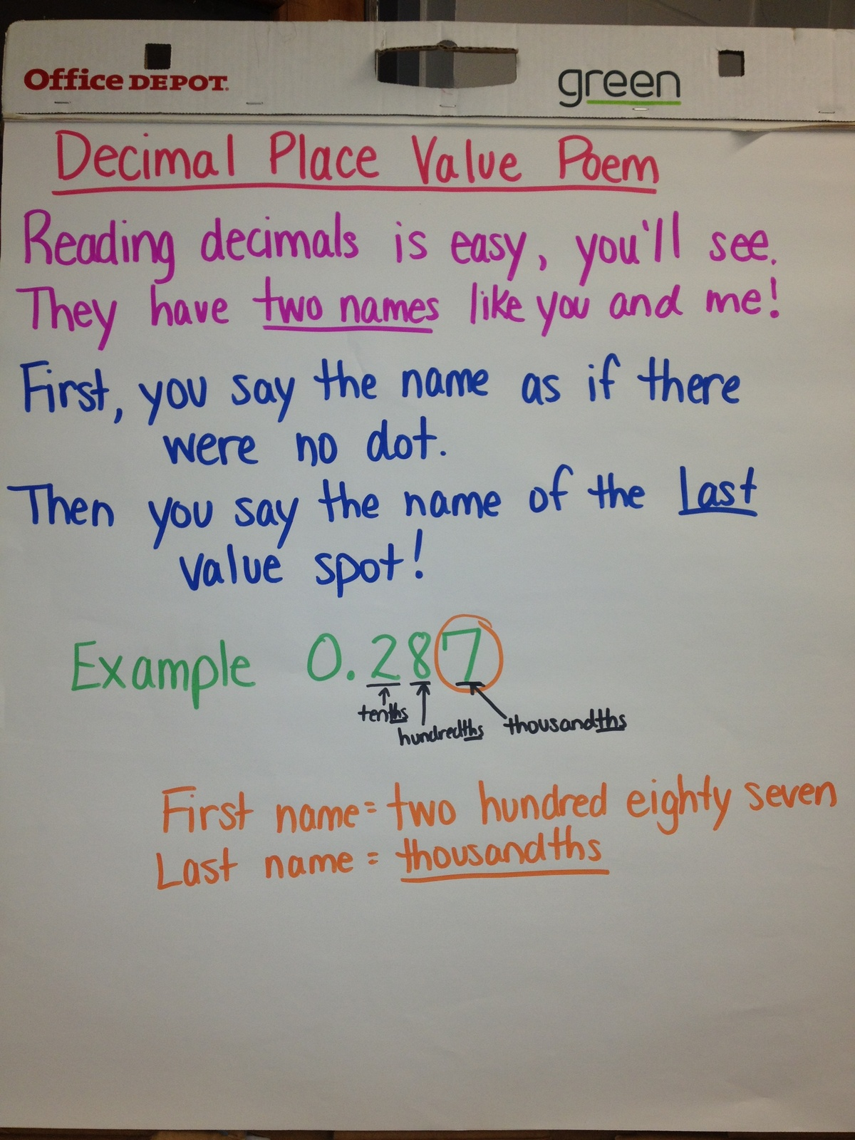Images About School Math Decimals