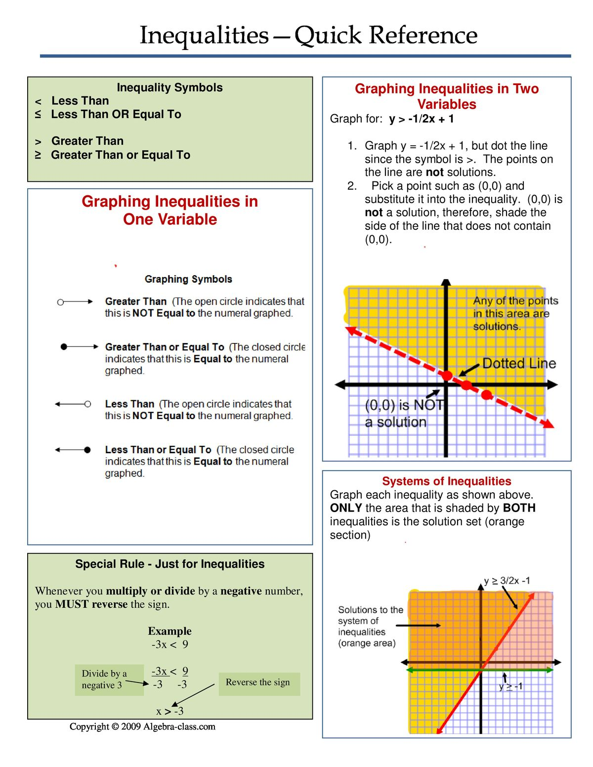 Images About Math Inequalities Absolute Values On