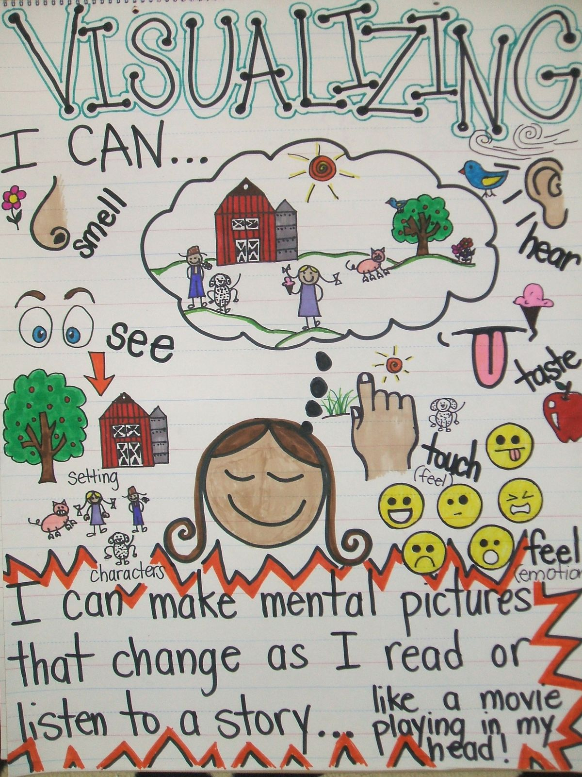Images About Anchor Charts I Need To Print Or Make