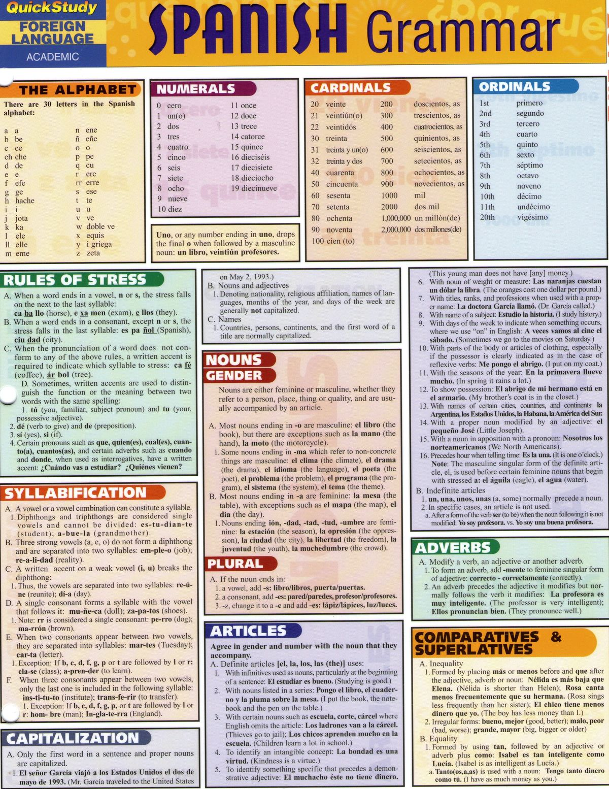 Images About Bilingual Information