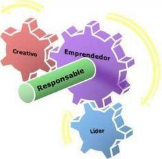Emprendedor = responsabilidad + creativo + líder