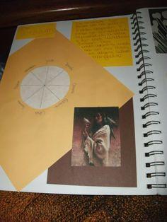 Loena's Jaarboek