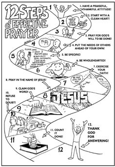Visual Prayer: Examples & Getting started on Pinterest
