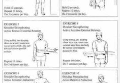 Rotator Cuff Problems Exercises You Can Do At Home Webmd
