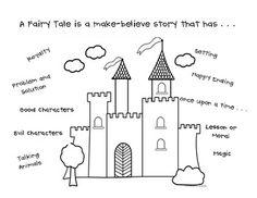 Classroom- Fairy tales, folktales, fables on Pinterest