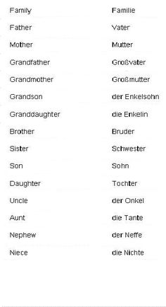German Quotes About Family. QuotesGram
