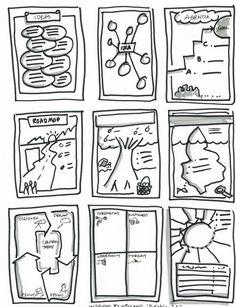 Template visual facilitation on Pinterest