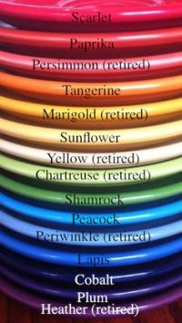 What Will Be Fiesta Dinnerware Color For 2014.html   Autos ...