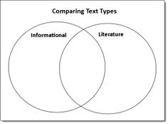Compare and contrast reading comprehension strategy on