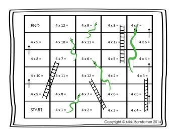 Multiplication x4 Snakes and Ladders Board Game