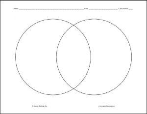 Printable Venn Diagrams | Education Ideas | Pinterest
