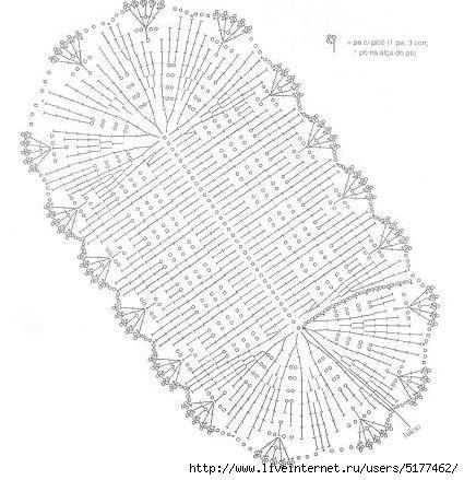 CROCHET OVAL CHART