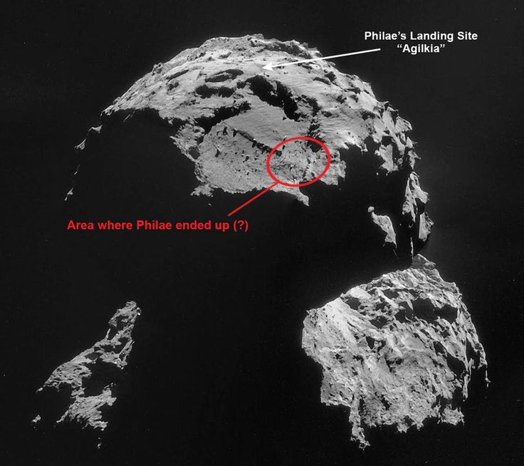 Mihin Philae pomppi
