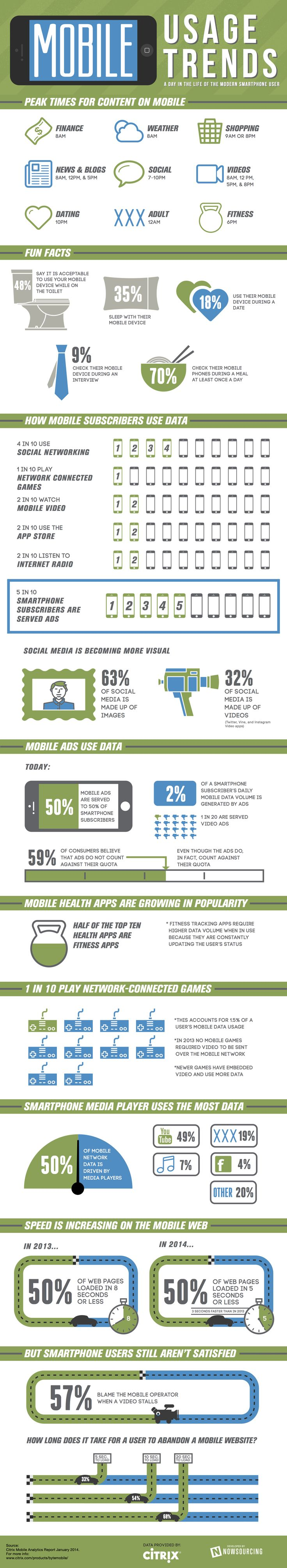 A Day in the Life of the Modern Smartphone User #Infographic