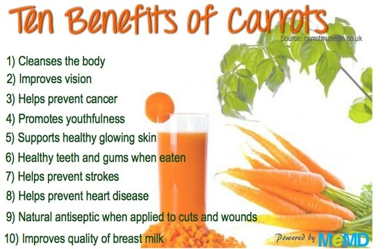 Health Benefits: Health Benefits From Carrots