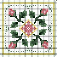 free cross stitch chart rose biscornu