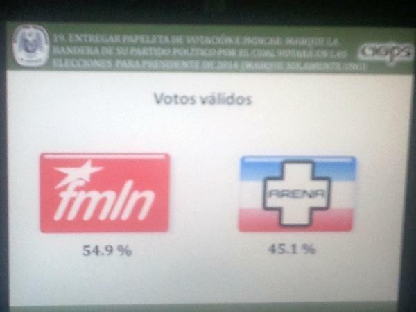 % absoluto sobre votos válidos