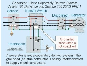 Wiring diagram | Transfer Switches | Pinterest