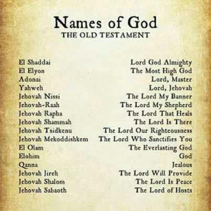TIPS ON BIBLE PRONUNCIATION