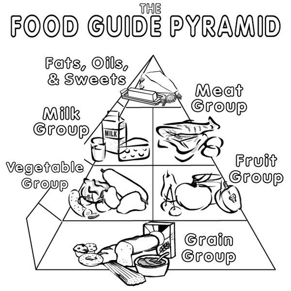 Food Pyramid Coloring Page Sheets Coloring Pages
