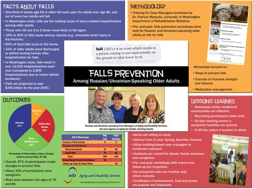 Falls Prevention Poster Image Activities Programming