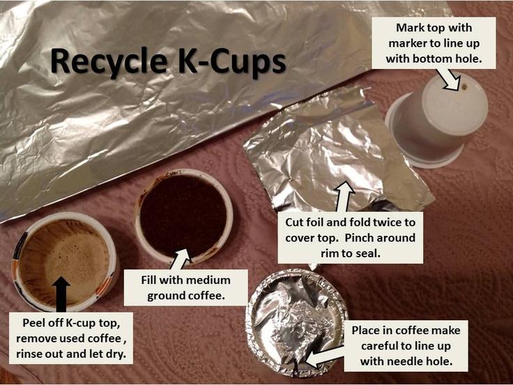 15+ Creative Ways to Repurpose K-Cups | ecogreenlove