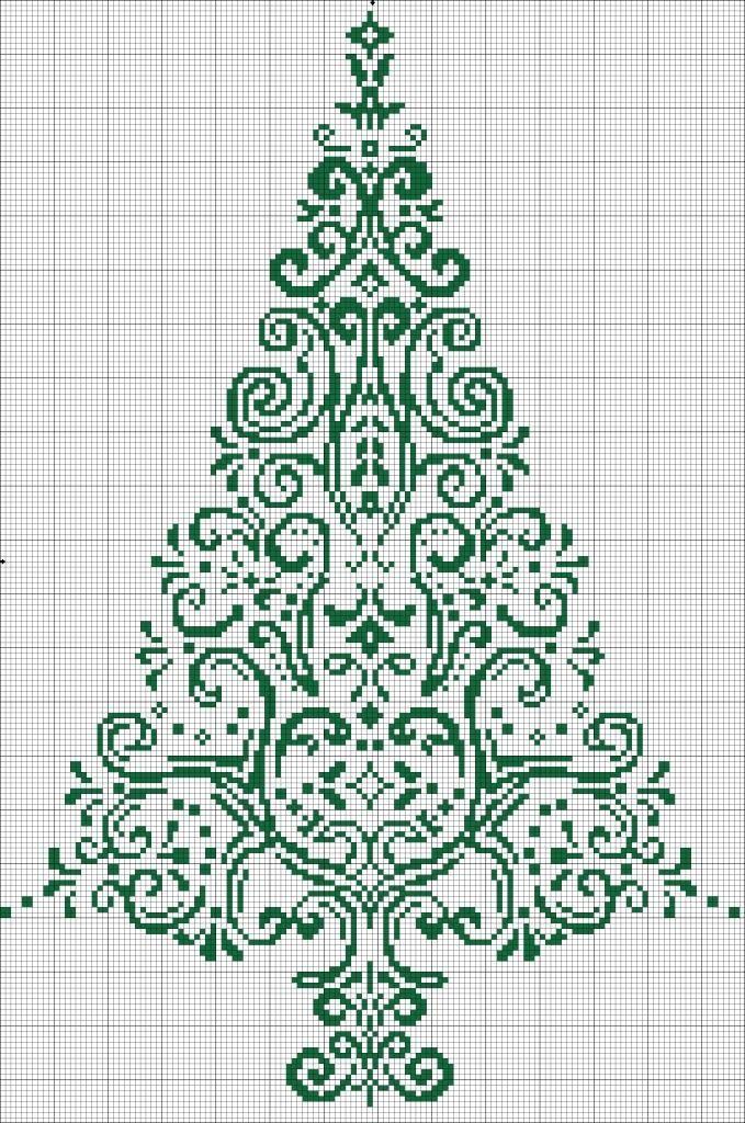 Knitting Needle Christmas Tree