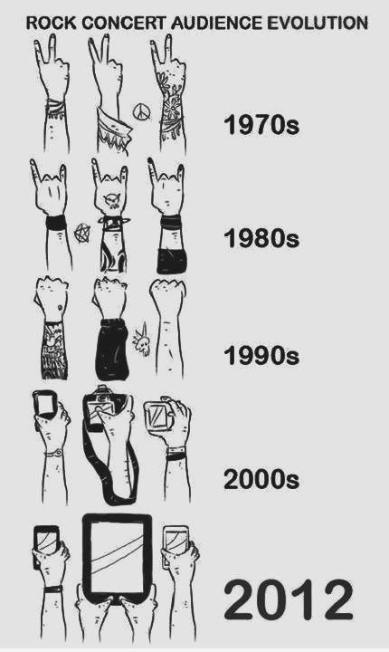 concert evolution...but you cell phones away...this pictures never do the experience justice.