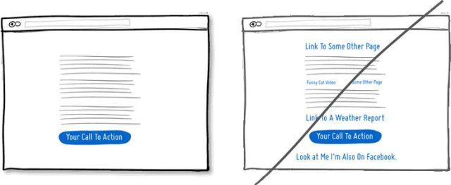 以聚焦手法吸引使用者的目光,效果大於頁面上滿滿的連結