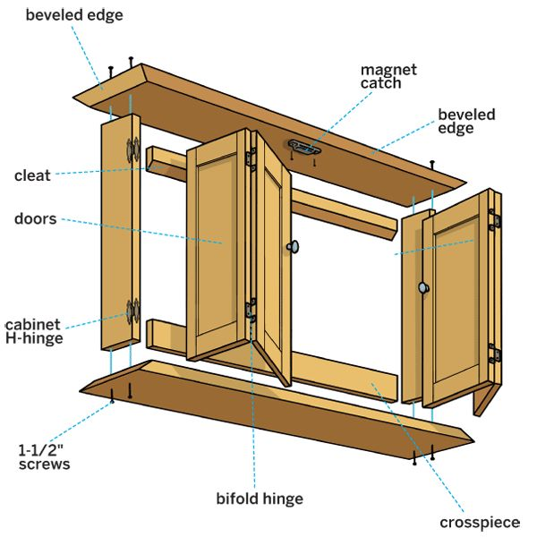 tv hanging cabinet  howto  Pinterest