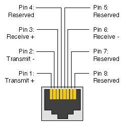 ce tech cat5e jack wiring diagram cat 5 plug rj45 wall diagram, ce, get free image about