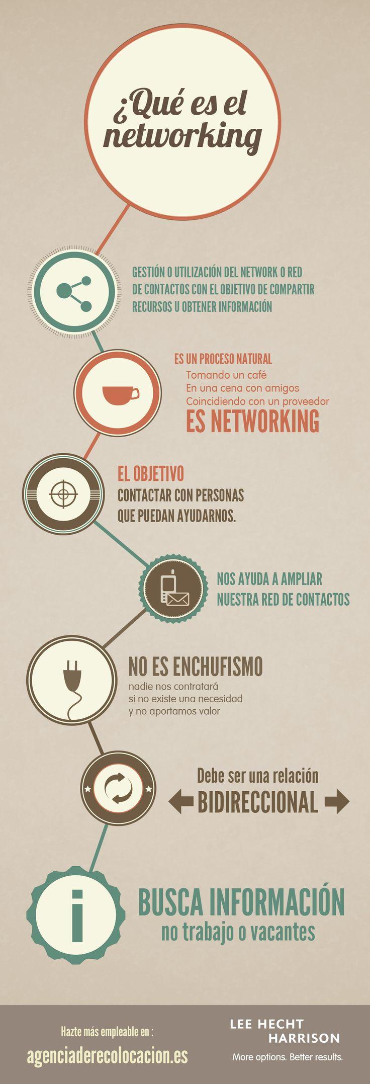 networking.jpg (1080×3163)