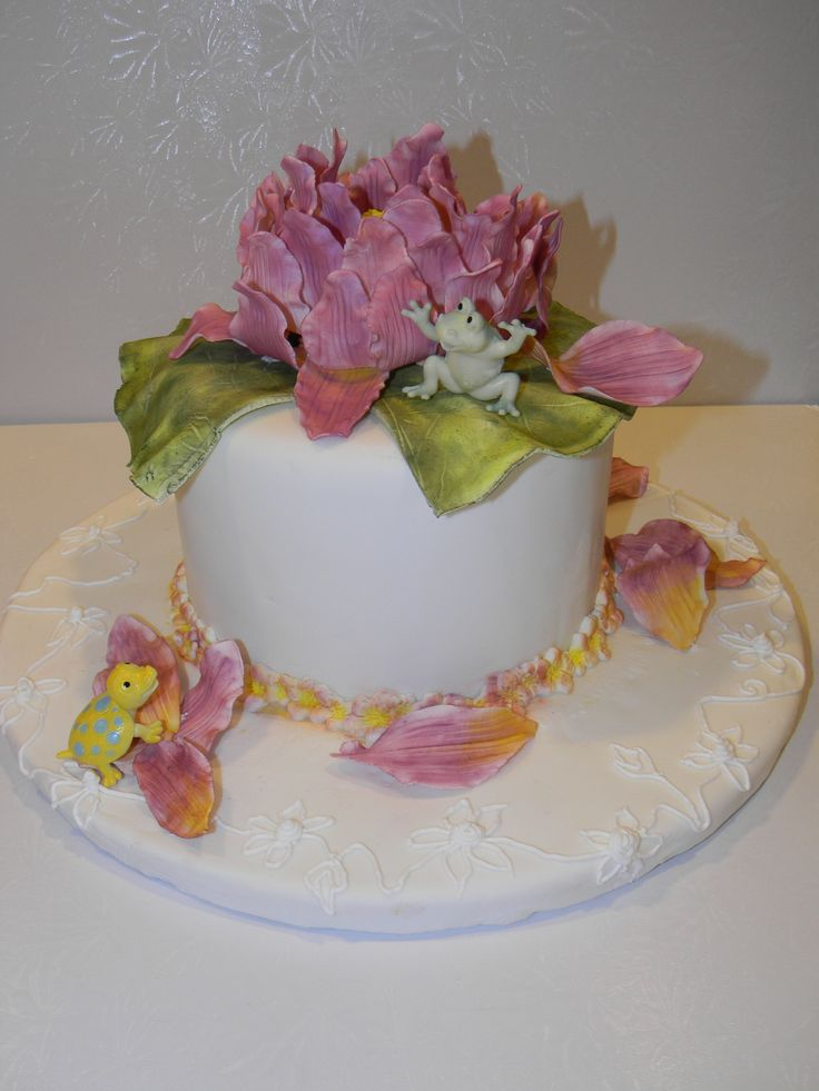 Pin by KCC Culinary Arts on KCC Professional Cake