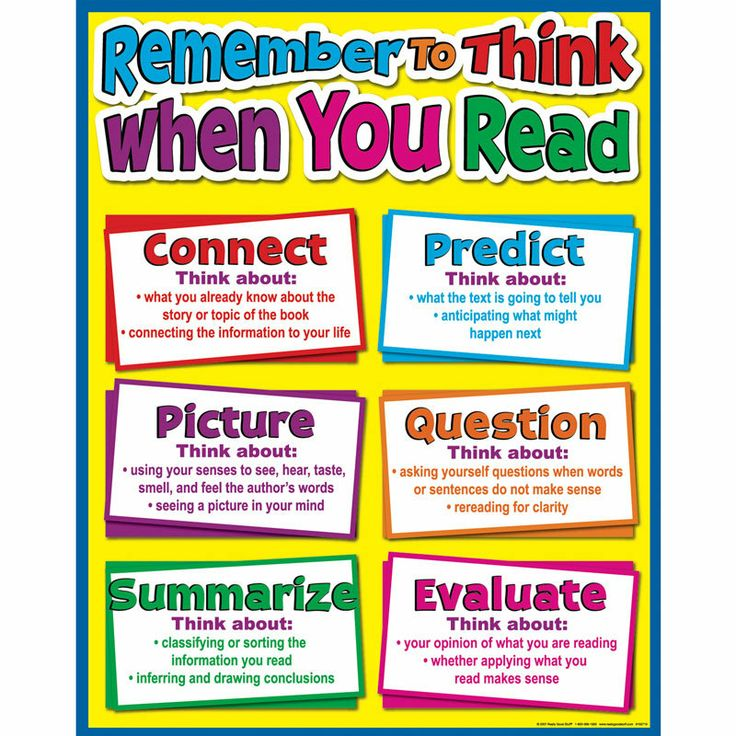 Instructional Strategies For Reading Comprehension