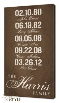 Personalized Important Dates Canvas Wall Art With Family ...