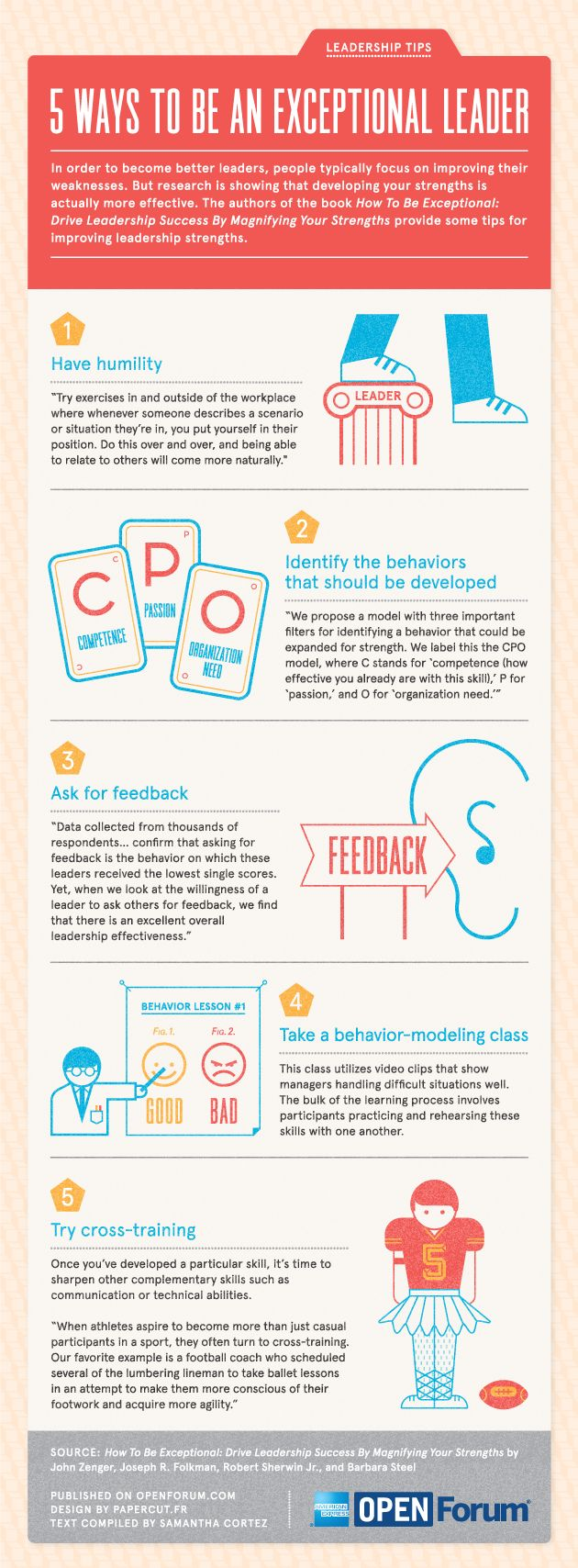 5 Ways To Be An Exceptional Leader #Infographic