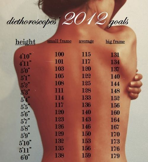 average female body weight chart health fitness pinterest